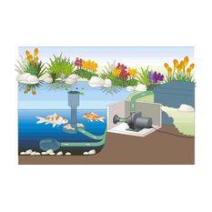 AquaMax Dry 8000  Bild 4