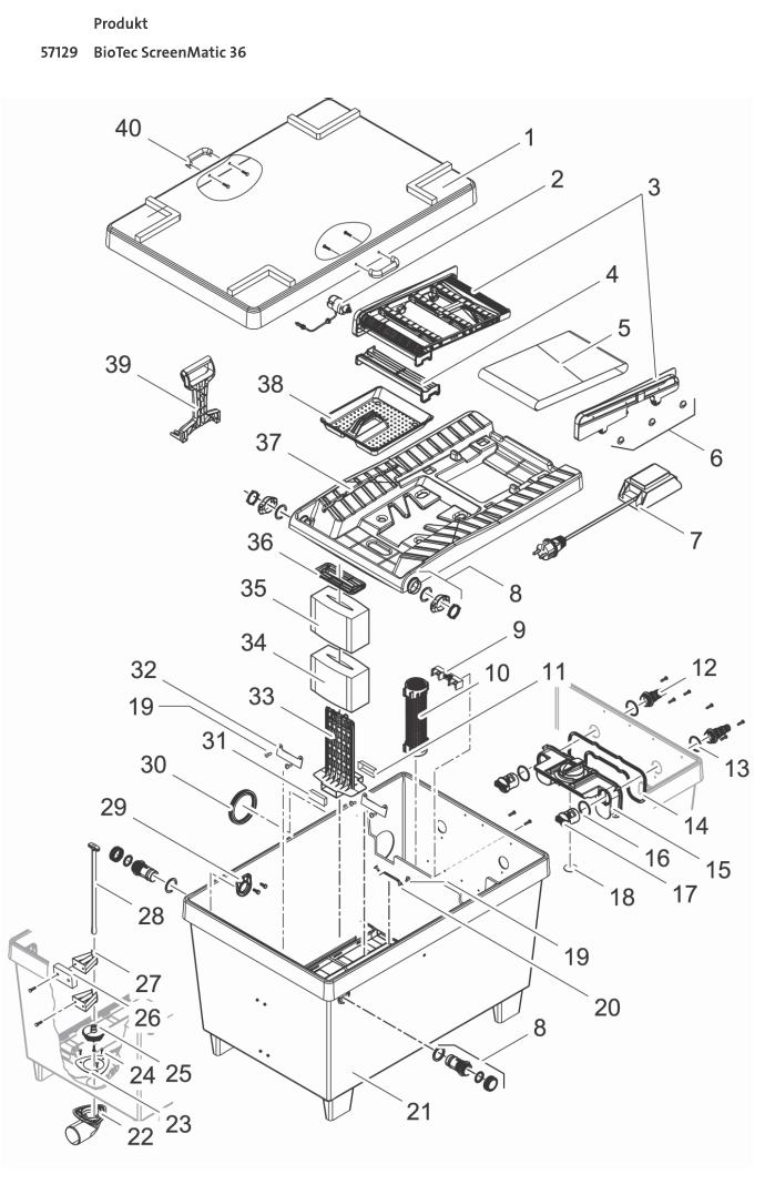 Ersatz Antriebseinheit BioTec Screenmatic 12 18 und 36